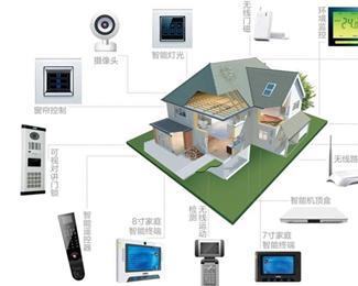 中山智能家居设计一键改变生活风貌